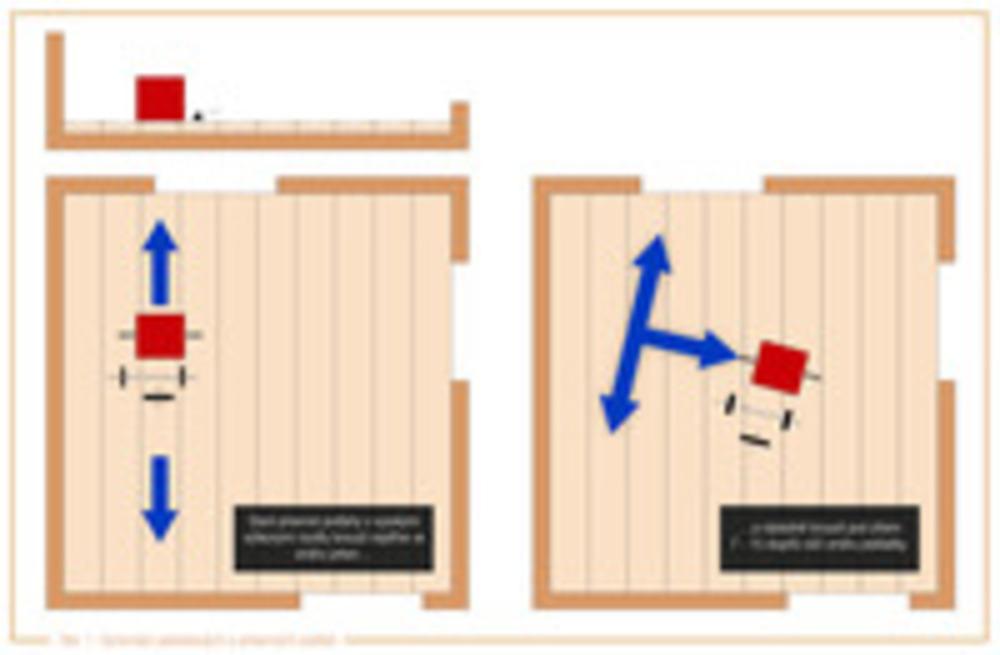 obr. 1 Vyrovnání palubkových a prkenných podlah