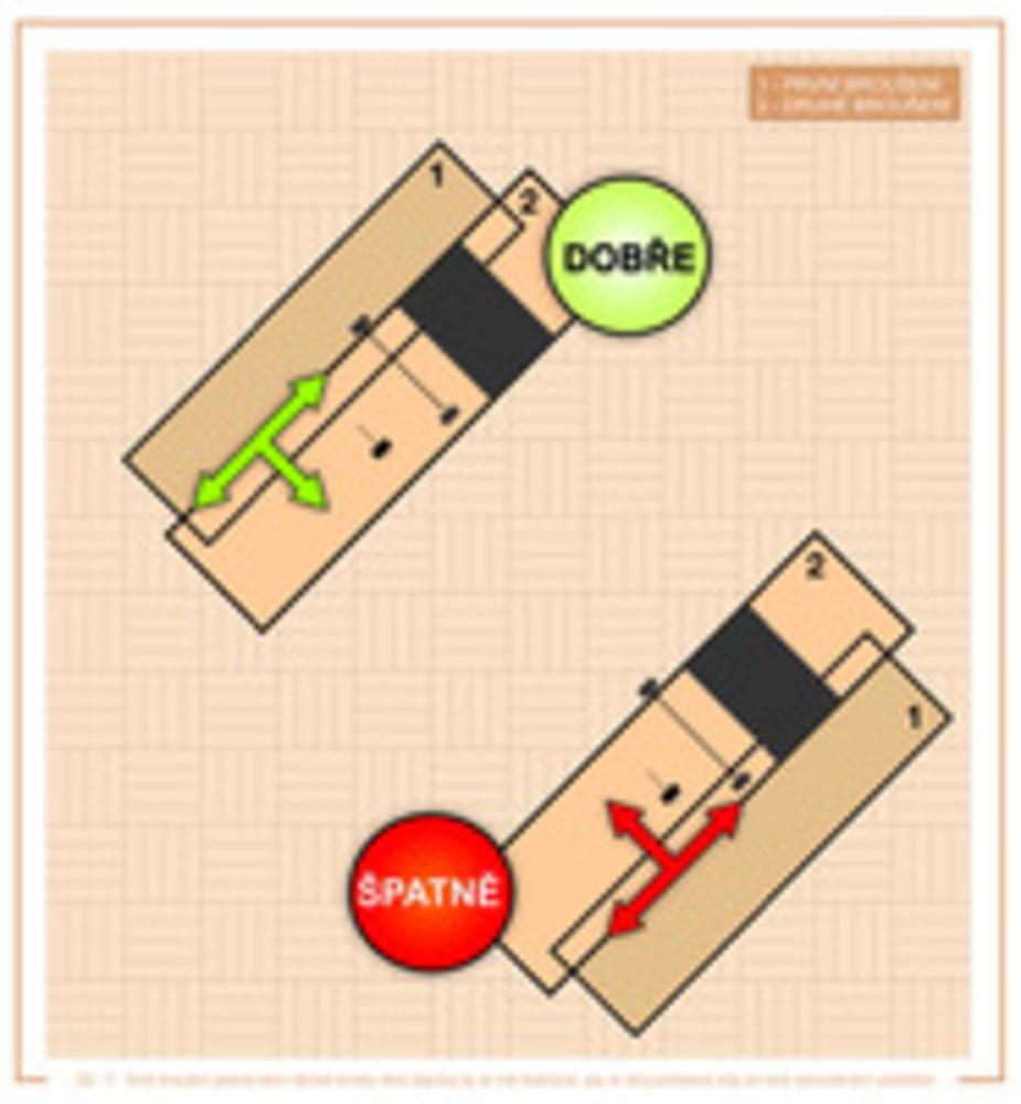 obr. 11 Dodržujte měr broušení pásové  nebo válcové brusky zleva doprava